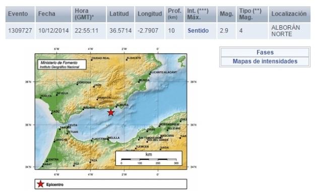terremoto10122014